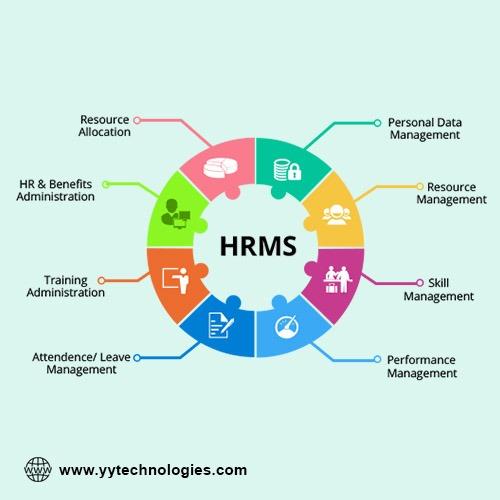 Human Resource Solution provider in Karachi